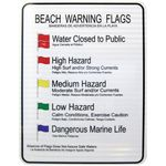 Beach Warning Flag List