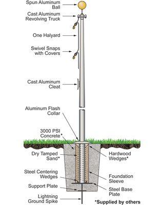 Satin Finish - Economy Series Aluminum Flagpole