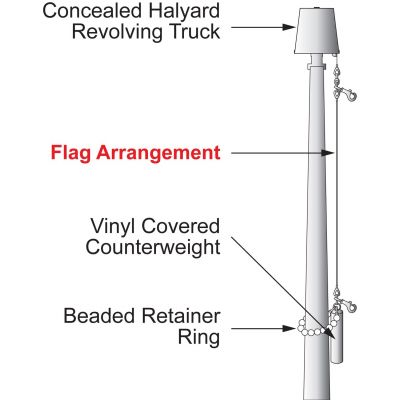 Flag Arrangement Illustration