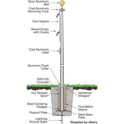 Clear Anodized - Hurricane Series Flagpoles - External Halyard