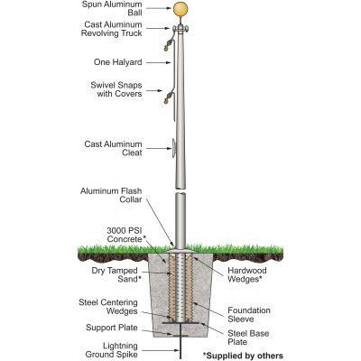 Dark Bronze Anodized - Hurricane Series Flagpoles - External Halyard